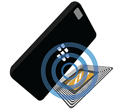 Papier NFC technologie near field communication